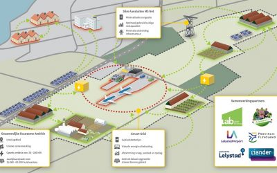 Duurzaam energiesysteem in Lelystad